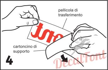 Rimozione del cartoncino dalla pellicola di trasferimento