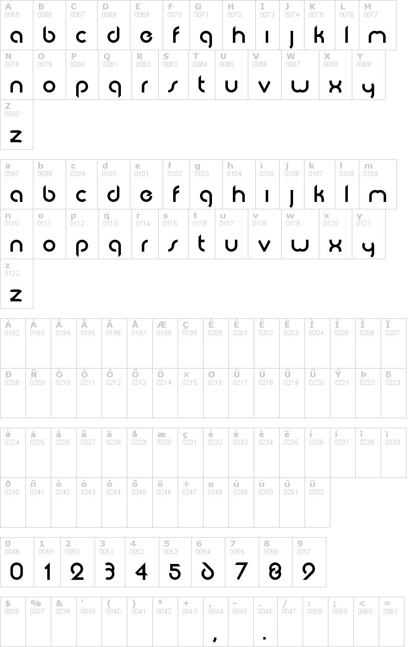 Lettere dell'alfabeto del font abode con le quali è possibile realizzare adesivi prespaziati