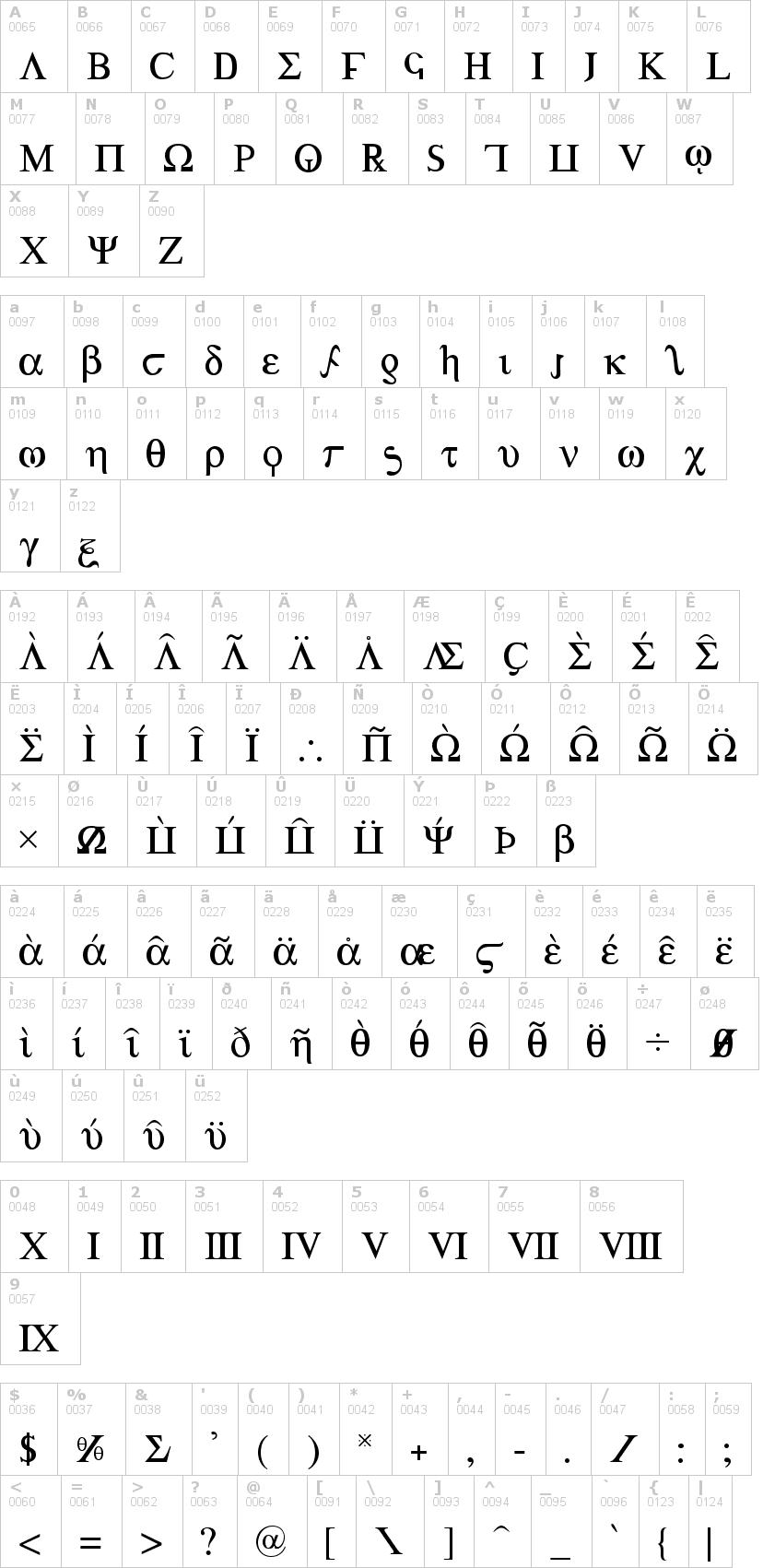 Lettere dell'alfabeto del font achilles con le quali è possibile realizzare adesivi prespaziati