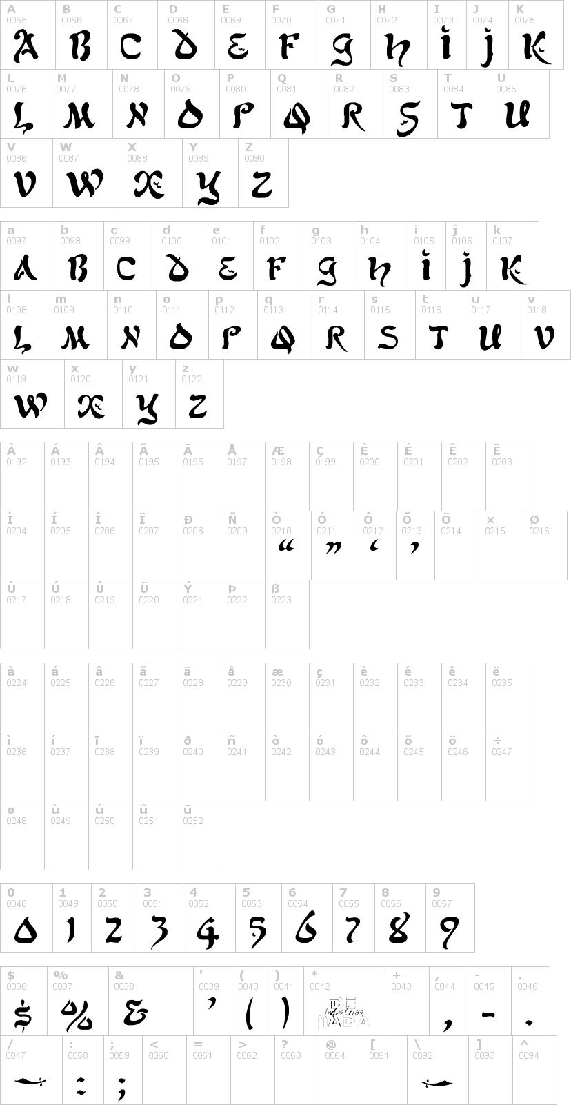 Lettere dell'alfabeto del font alfred-drake con le quali è possibile realizzare adesivi prespaziati