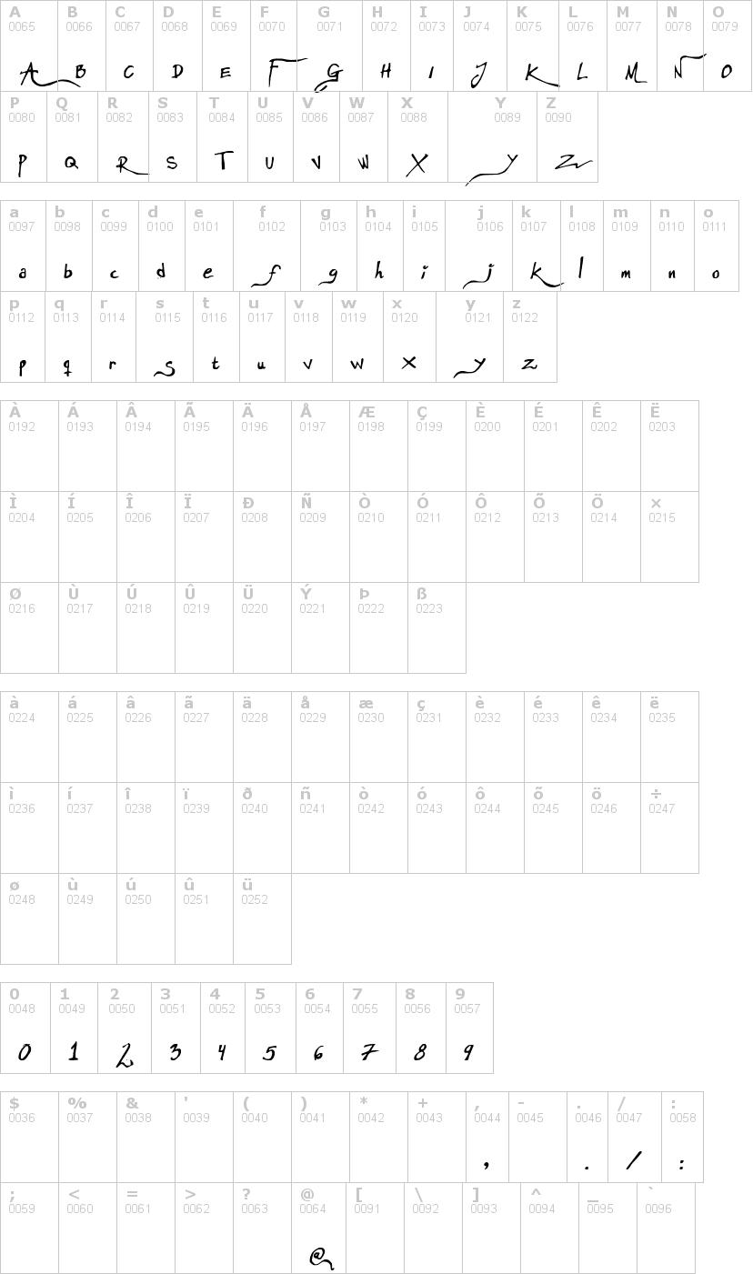 Lettere dell'alfabeto del font anarchistic con le quali è possibile realizzare adesivi prespaziati