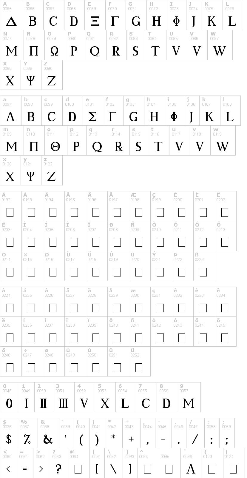 Lettere dell'alfabeto del font ancient-geek con le quali è possibile realizzare adesivi prespaziati