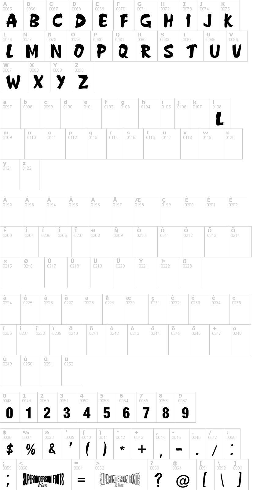 Lettere dell'alfabeto del font anderson-fireball-x con le quali è possibile realizzare adesivi prespaziati