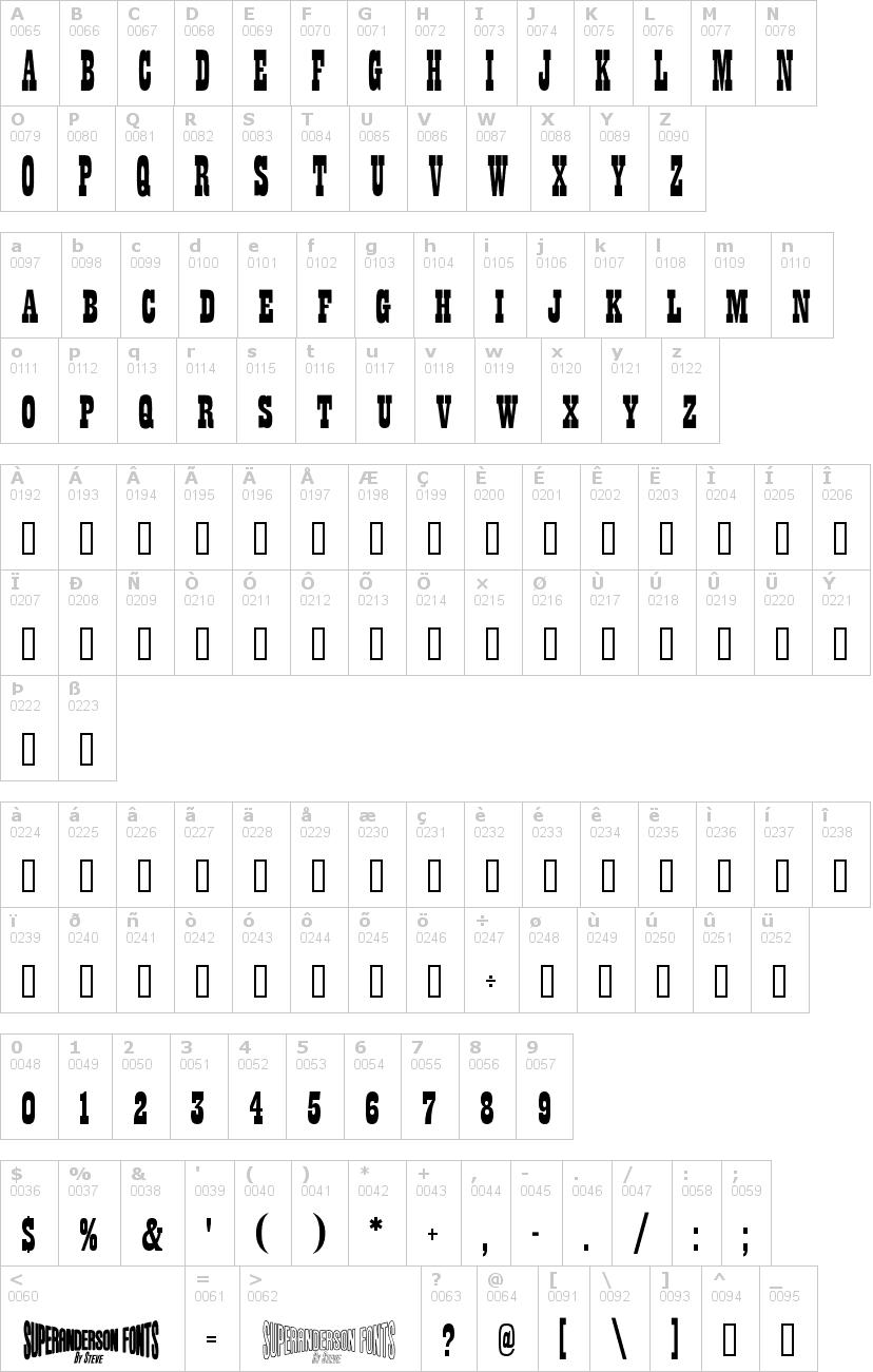 Lettere dell'alfabeto del font anderson-thunderbir con le quali è possibile realizzare adesivi prespaziati