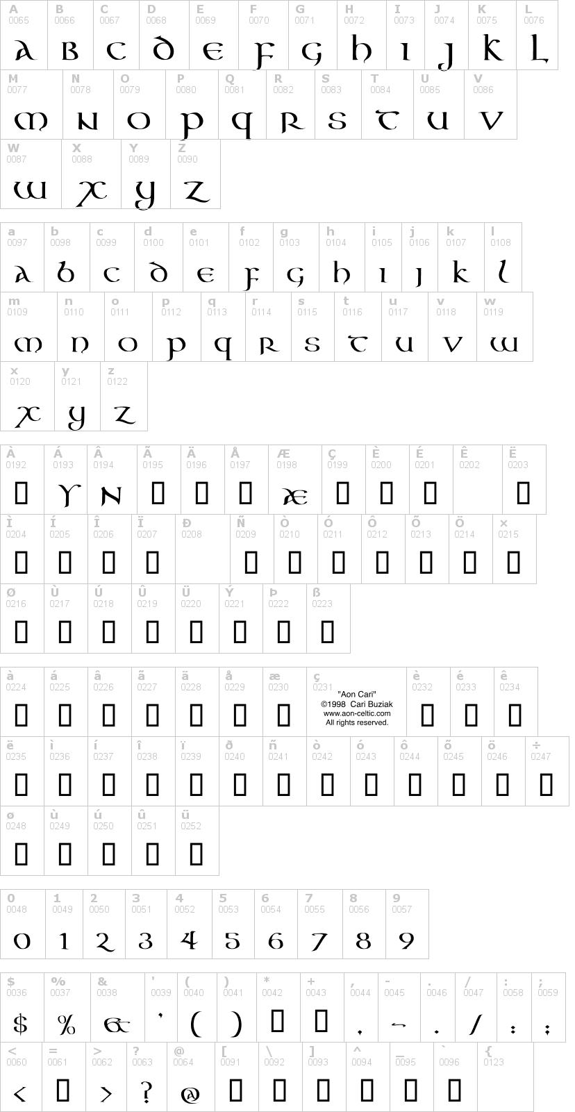 Lettere dell'alfabeto del font aon-cari-celtic con le quali è possibile realizzare adesivi prespaziati