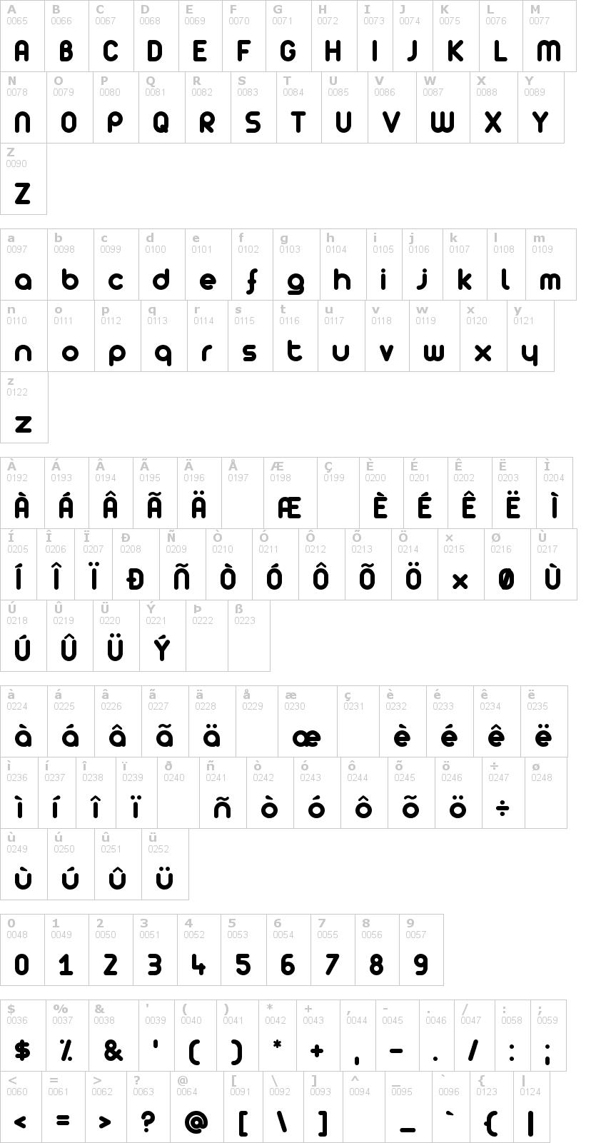Lettere dell'alfabeto del font arista con le quali è possibile realizzare adesivi prespaziati