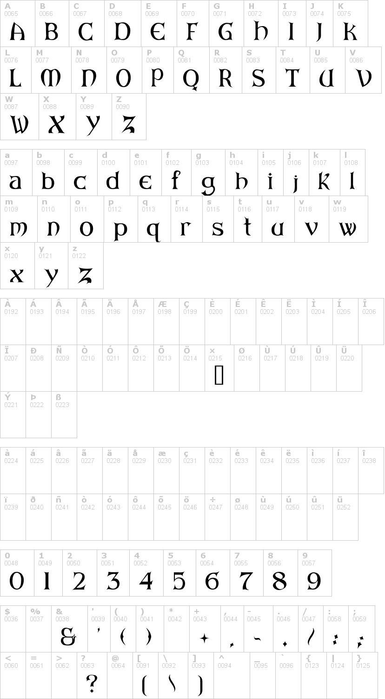 Lettere dell'alfabeto del font arkham con le quali è possibile realizzare adesivi prespaziati