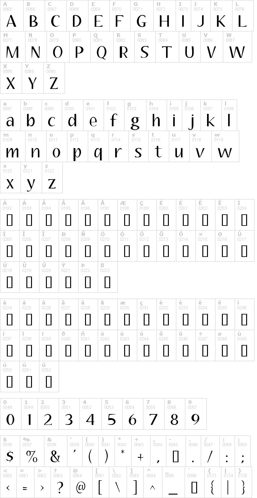 Lettere dell'alfabeto del font aubrey con le quali è possibile realizzare adesivi prespaziati