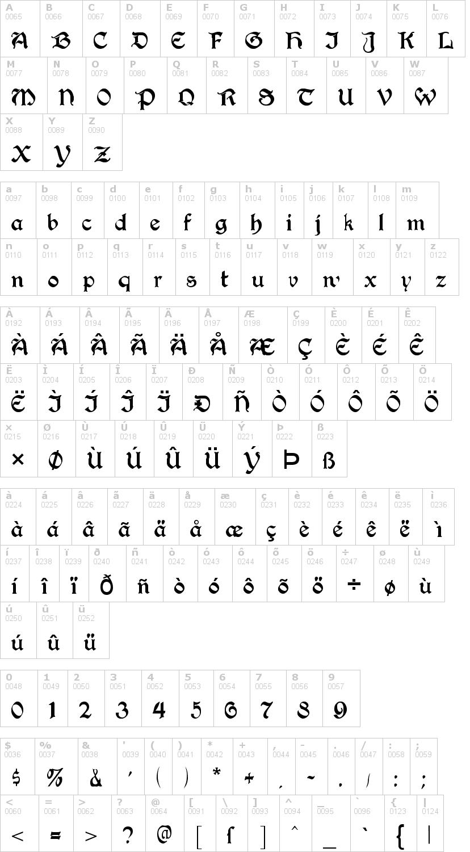 Lettere dell'alfabeto del font augusta con le quali è possibile realizzare adesivi prespaziati