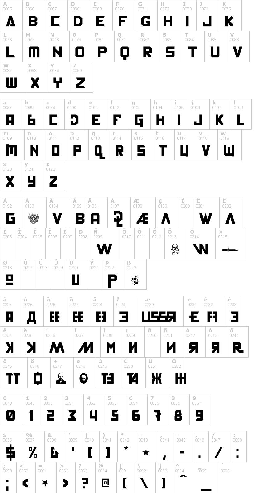 Lettere dell'alfabeto del font back-in-the-ussr-dl con le quali è possibile realizzare adesivi prespaziati