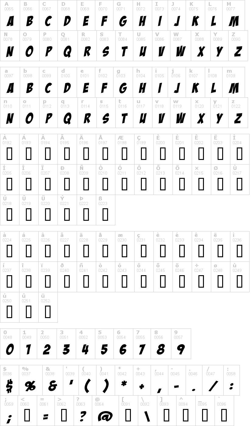 Lettere dell'alfabeto del font badaboom-bb con le quali è possibile realizzare adesivi prespaziati