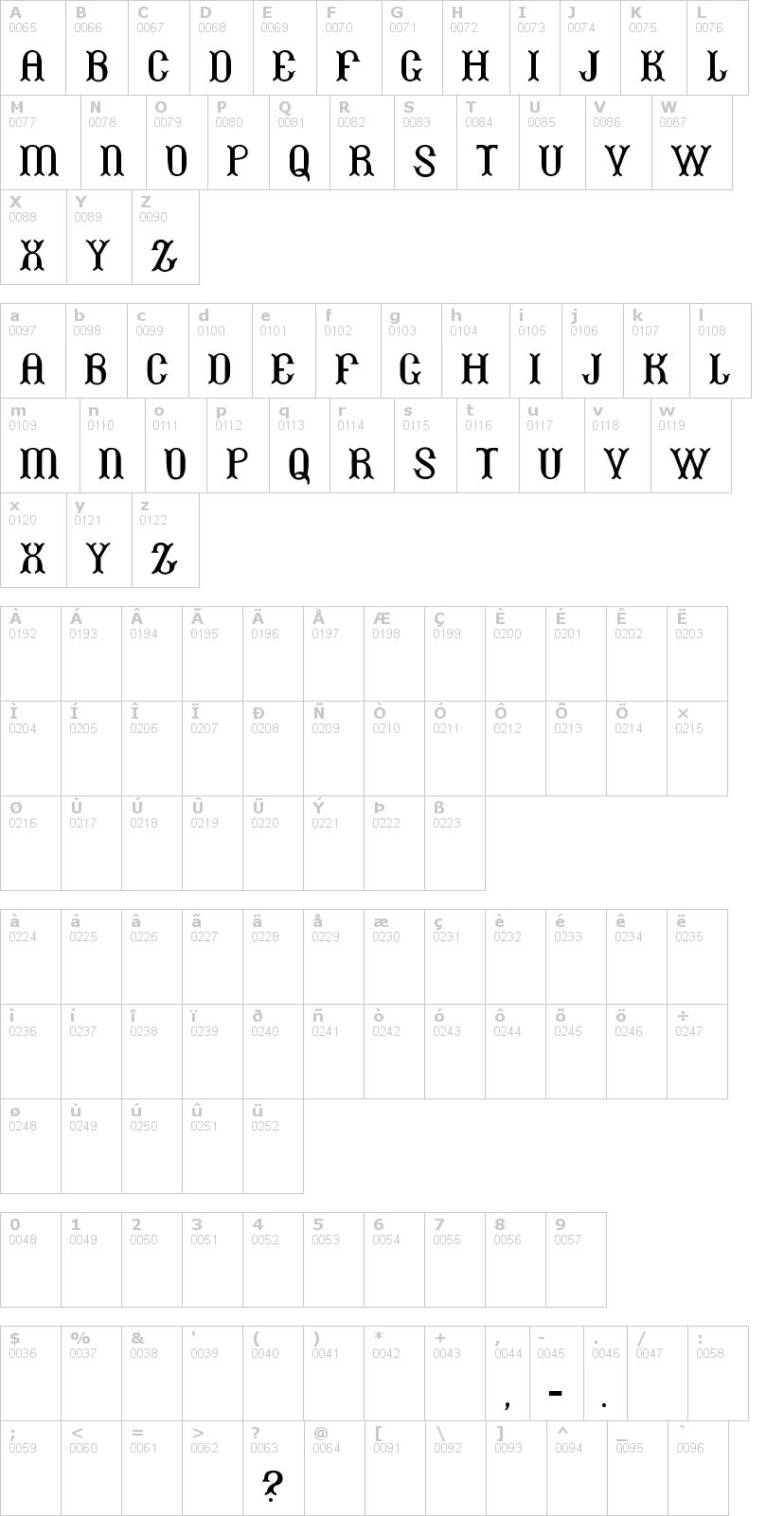 Lettere dell'alfabeto del font beans con le quali è possibile realizzare adesivi prespaziati