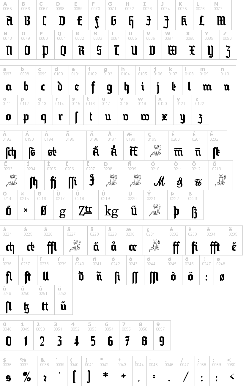 Lettere dell'alfabeto del font blankenburg con le quali è possibile realizzare adesivi prespaziati