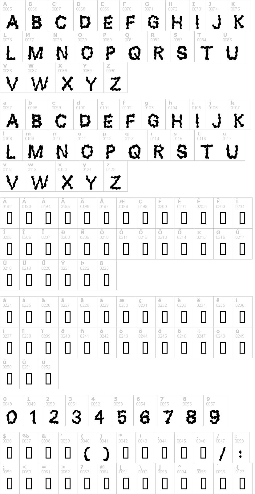 Lettere dell'alfabeto del font blobs con le quali è possibile realizzare adesivi prespaziati