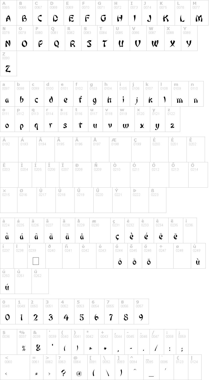 Lettere dell'alfabeto del font bonzai con le quali è possibile realizzare adesivi prespaziati