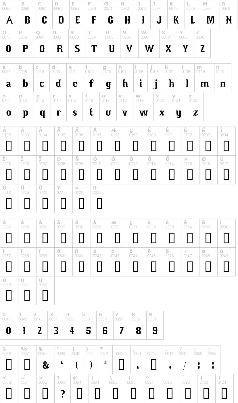 Lettere dell'alfabeto del font bosox con le quali è possibile realizzare adesivi prespaziati