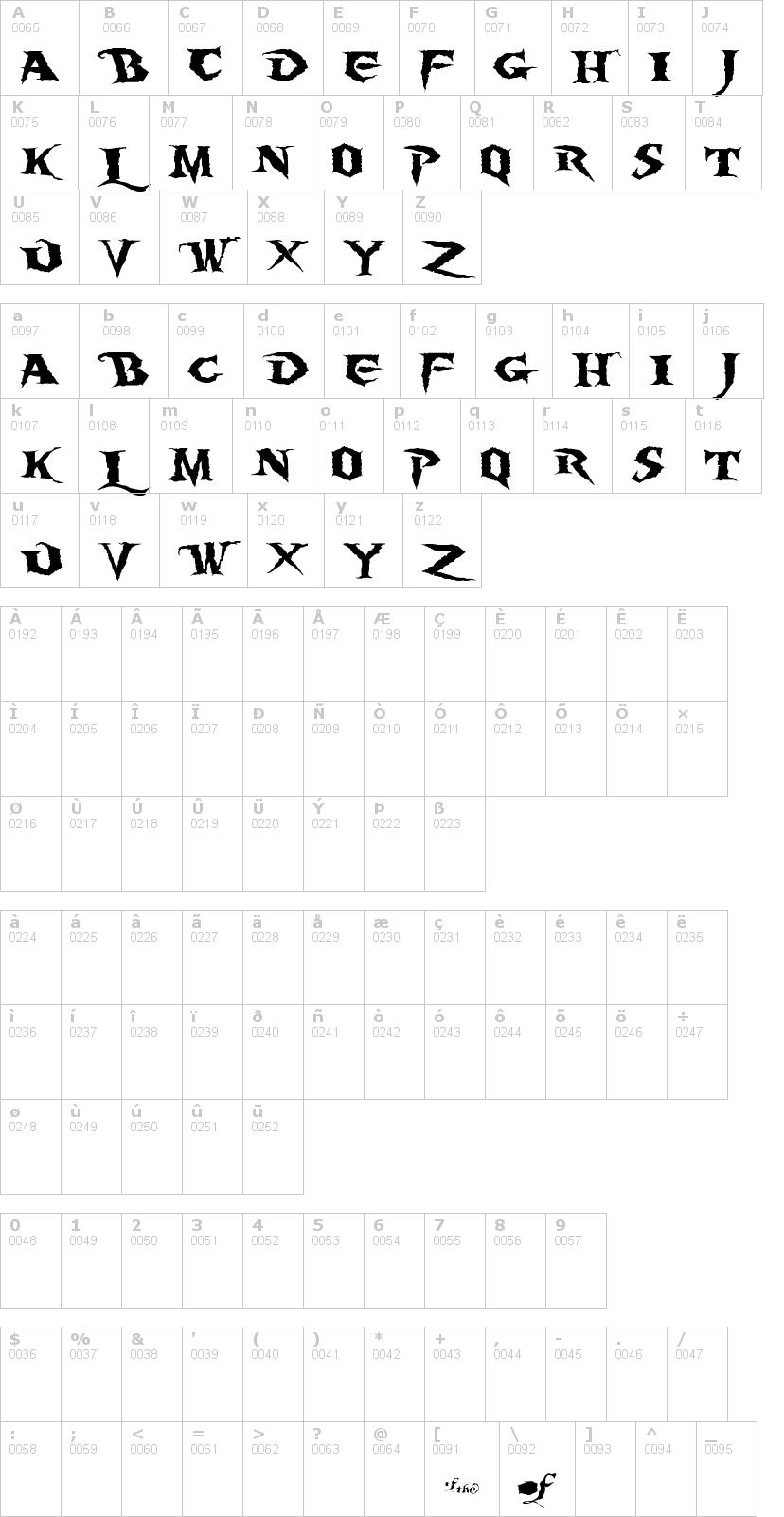 Lettere dell'alfabeto del font burning-wrath con le quali è possibile realizzare adesivi prespaziati