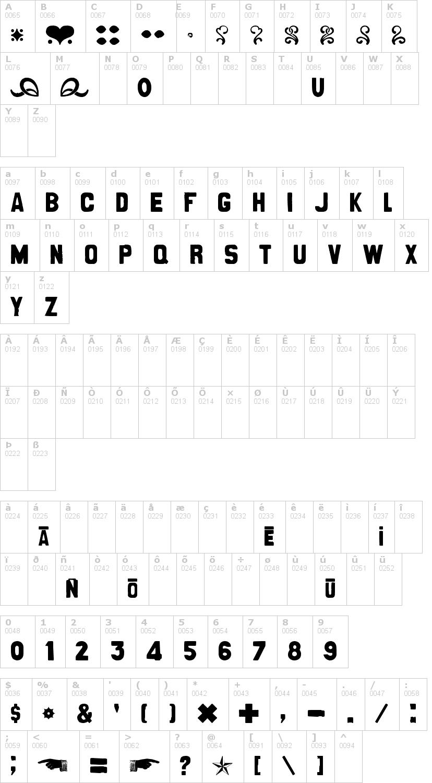 Lettere dell'alfabeto del font cancan-de-bois con le quali è possibile realizzare adesivi prespaziati