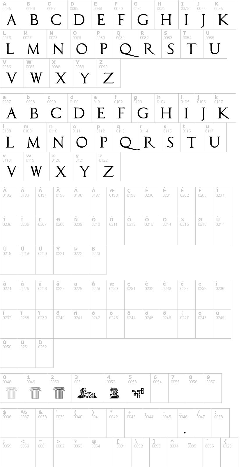 Lettere dell'alfabeto del font capitalis-typoasis con le quali è possibile realizzare adesivi prespaziati