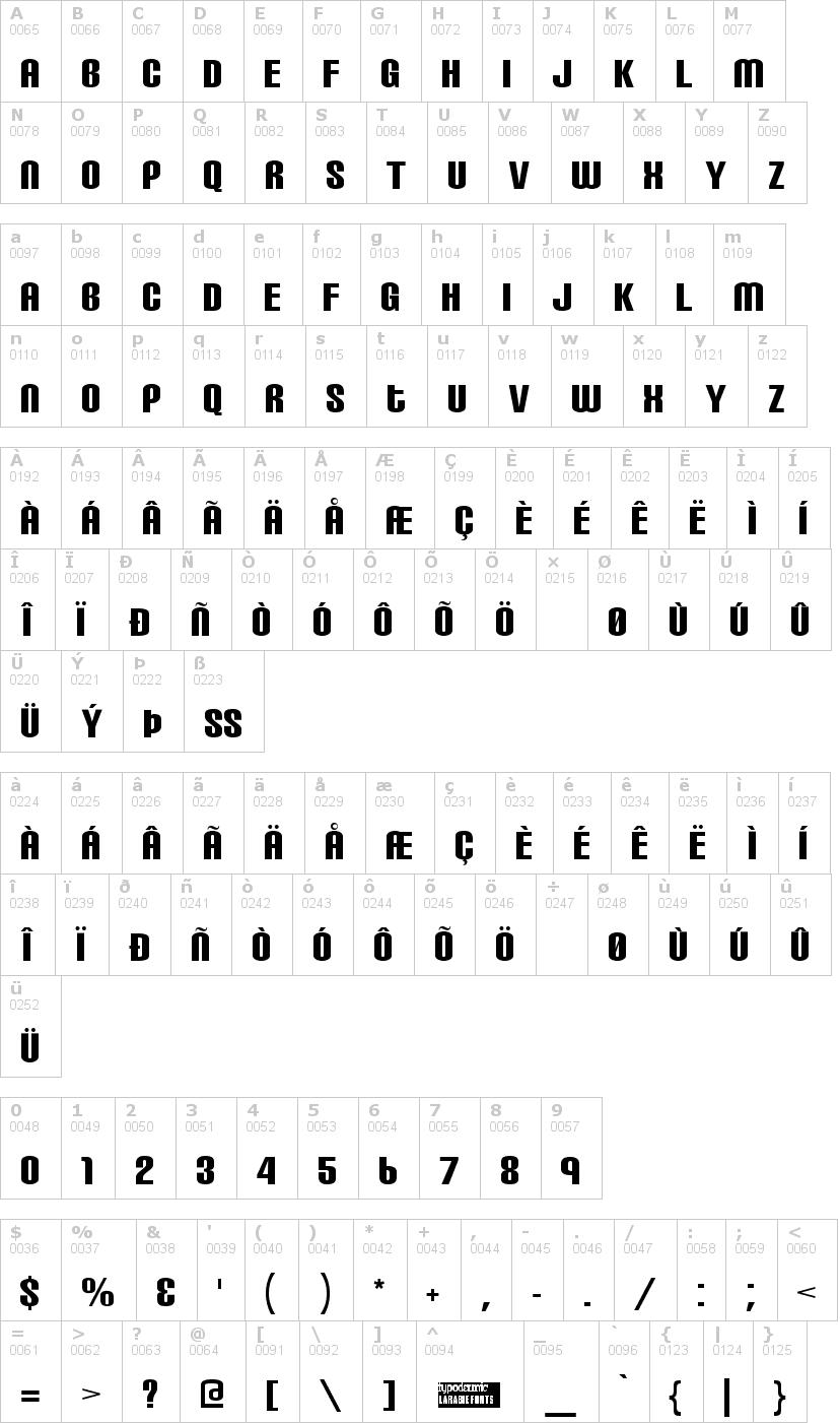 Lettere dell'alfabeto del font carbon con le quali è possibile realizzare adesivi prespaziati