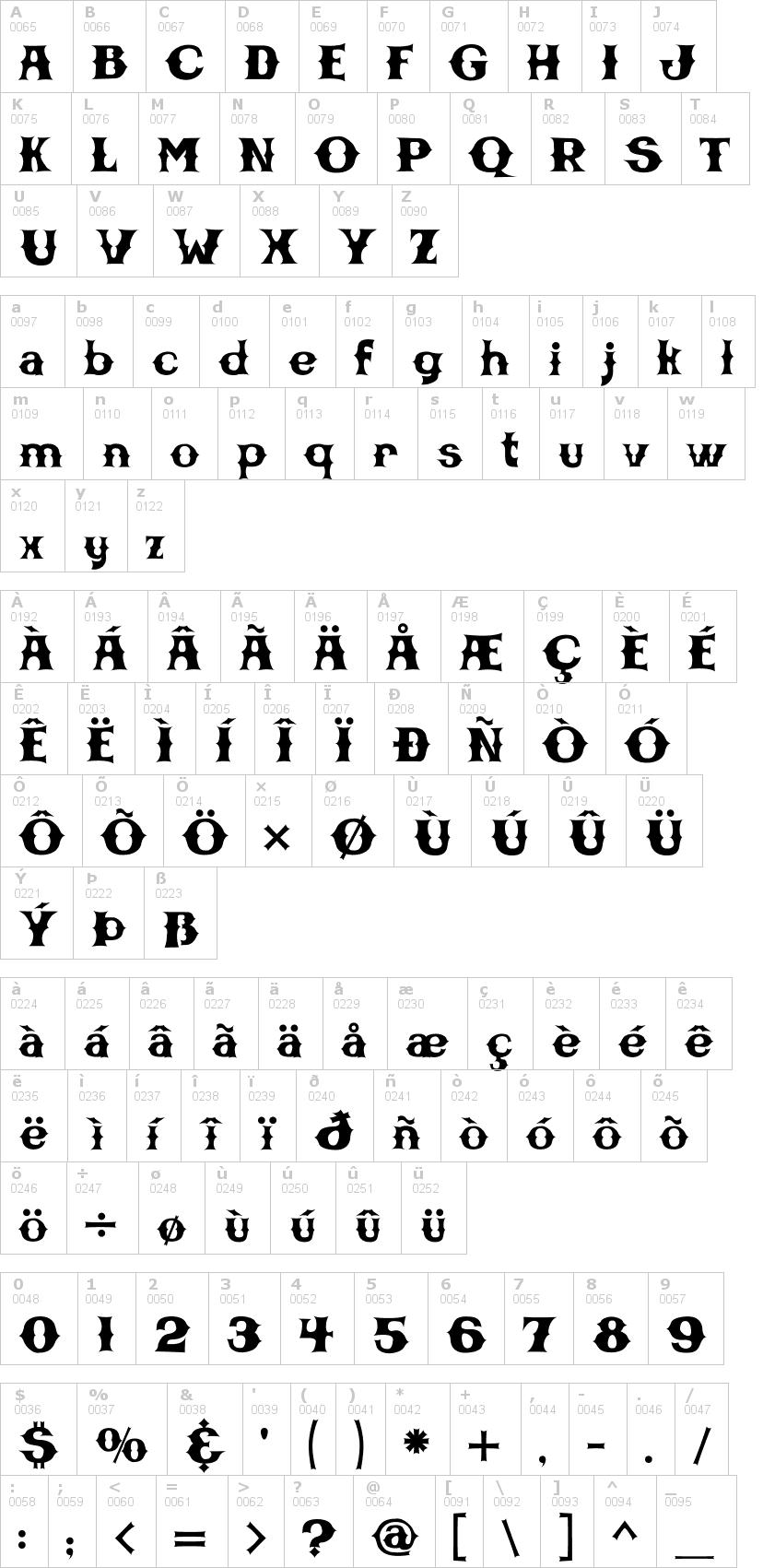Lettere dell'alfabeto del font cbgbfont con le quali è possibile realizzare adesivi prespaziati