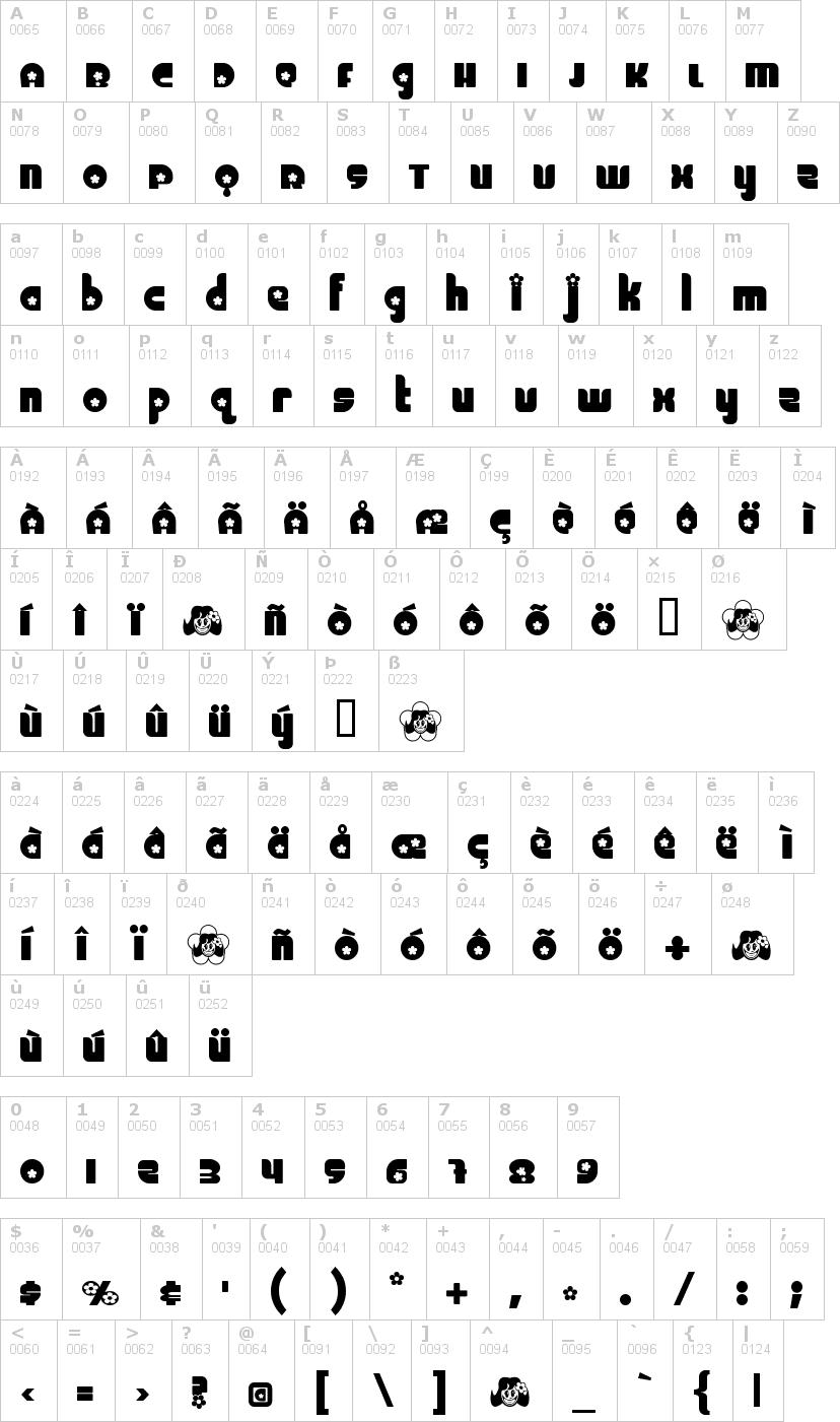 Lettere dell'alfabeto del font chick con le quali è possibile realizzare adesivi prespaziati