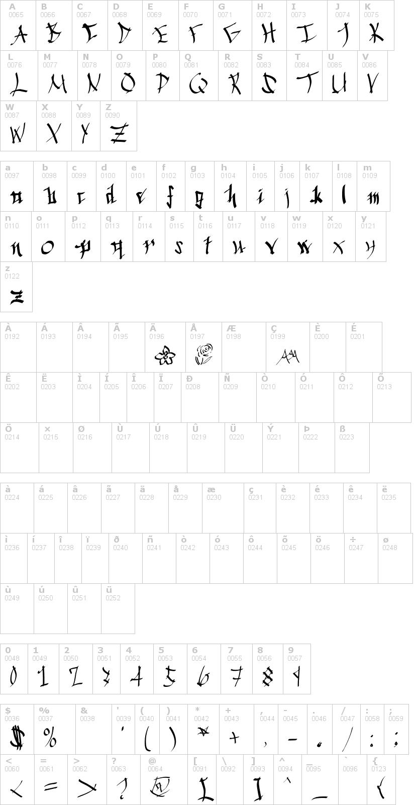 Lettere dell'alfabeto del font chinese-calligraphy con le quali è possibile realizzare adesivi prespaziati