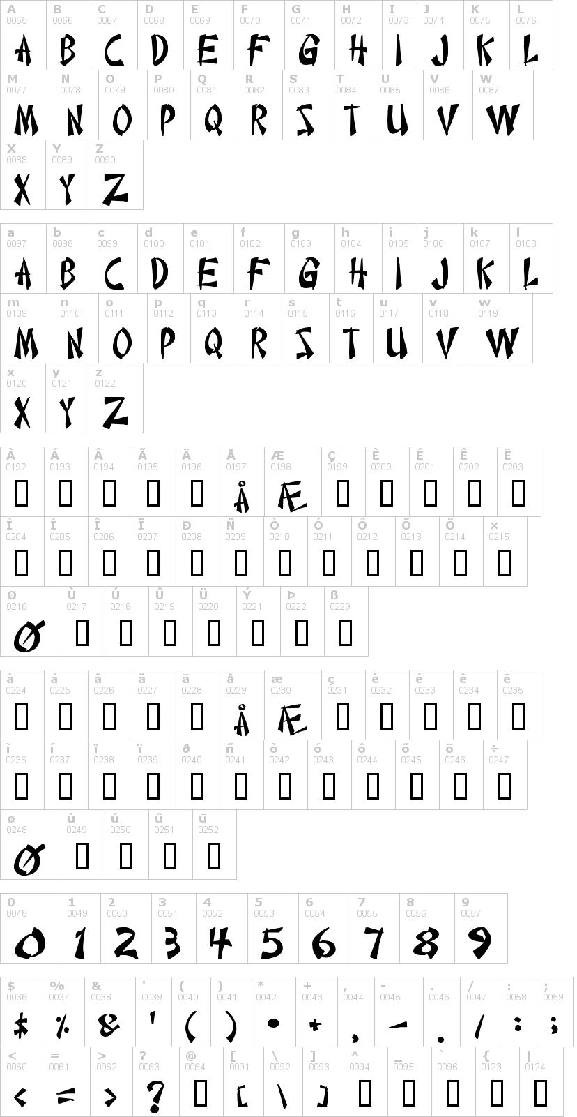 Lettere dell'alfabeto del font chinese-takeaway con le quali è possibile realizzare adesivi prespaziati