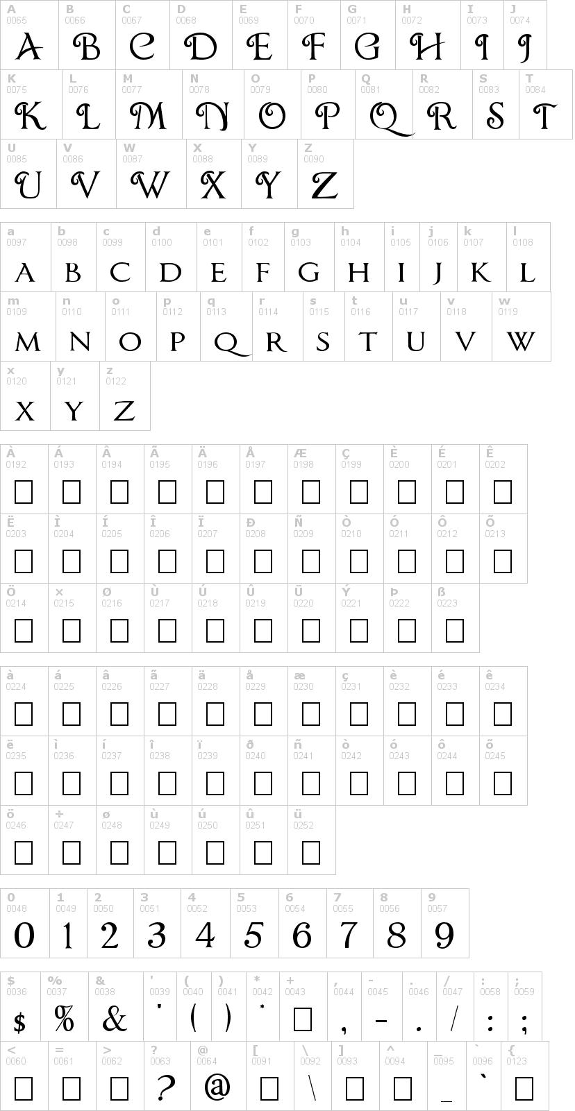Lettere dell'alfabeto del font chocolate-box con le quali è possibile realizzare adesivi prespaziati