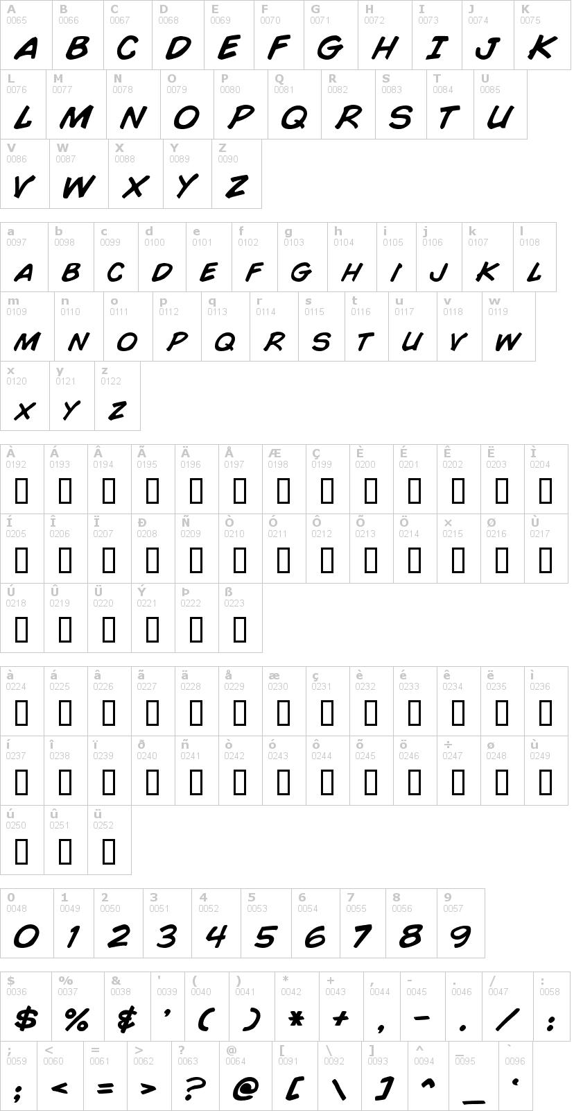 Lettere dell'alfabeto del font comic-book con le quali è possibile realizzare adesivi prespaziati