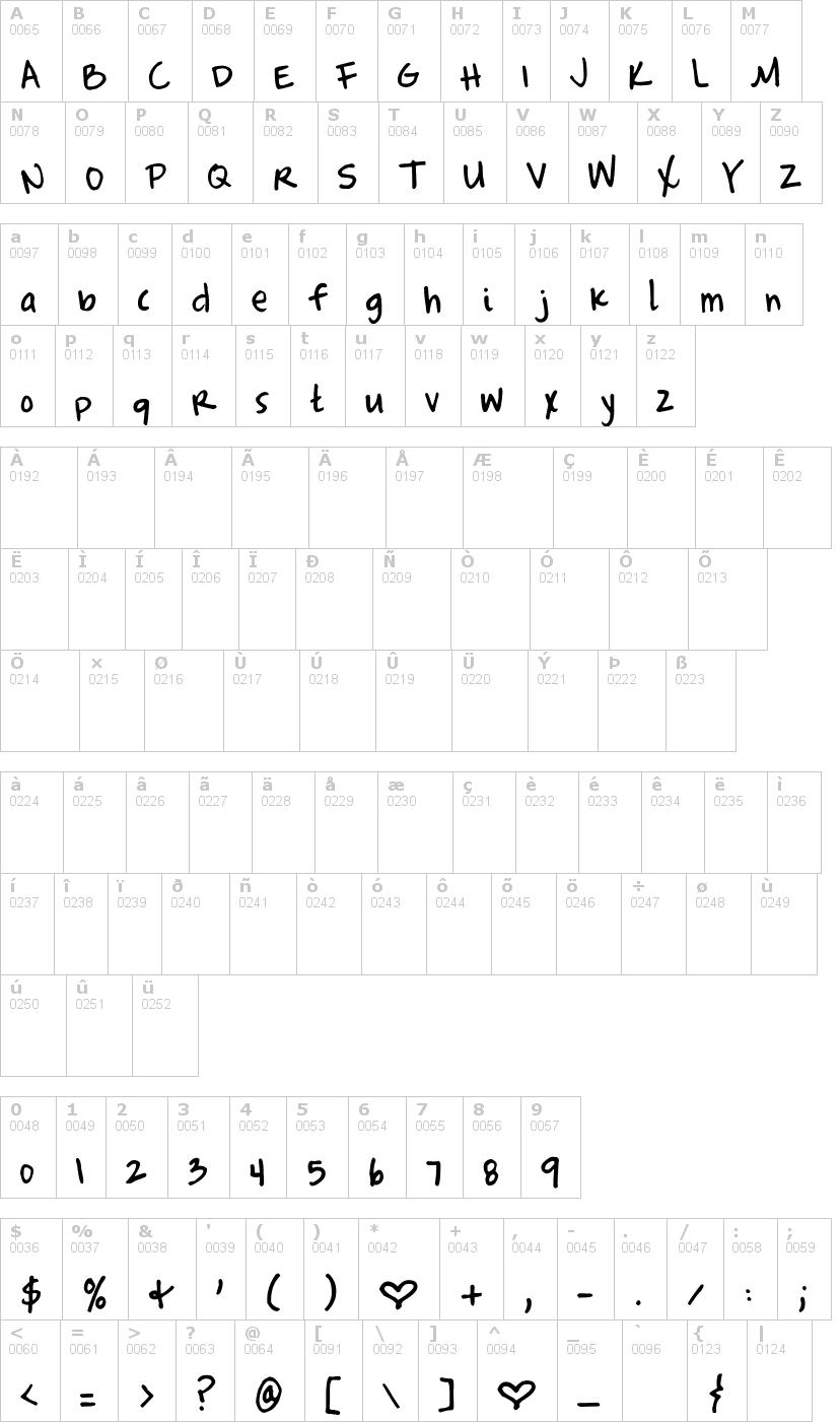 Lettere dell'alfabeto del font complete-in-him con le quali è possibile realizzare adesivi prespaziati