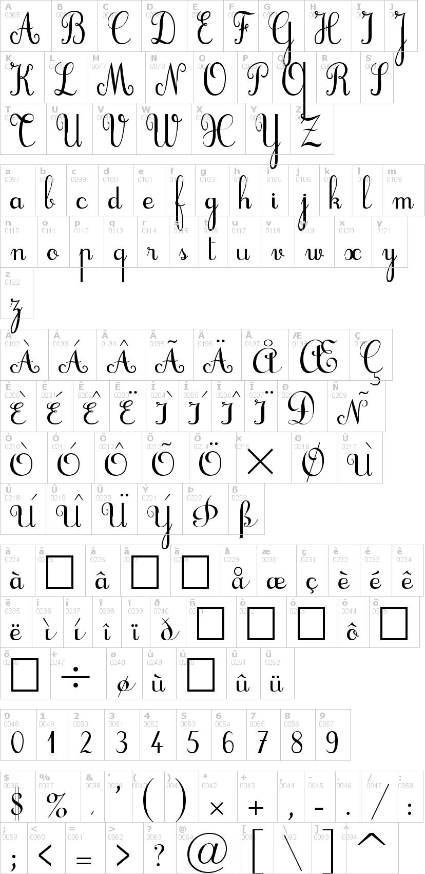 Lettere dell'alfabeto del font cursif con le quali è possibile realizzare adesivi prespaziati