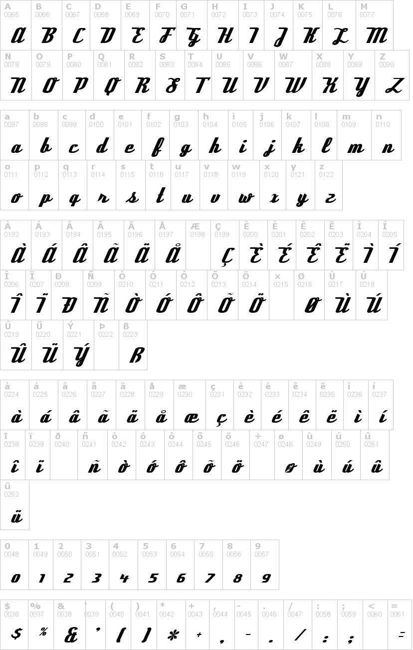 Lettere dell'alfabeto del font deftone-stylus con le quali è possibile realizzare adesivi prespaziati