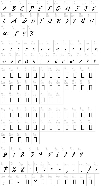 Lettere dell'alfabeto del font deranged con le quali è possibile realizzare adesivi prespaziati