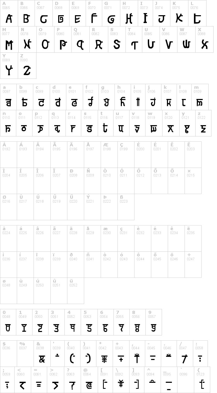 Lettere dell'alfabeto del font devanagarish con le quali è possibile realizzare adesivi prespaziati