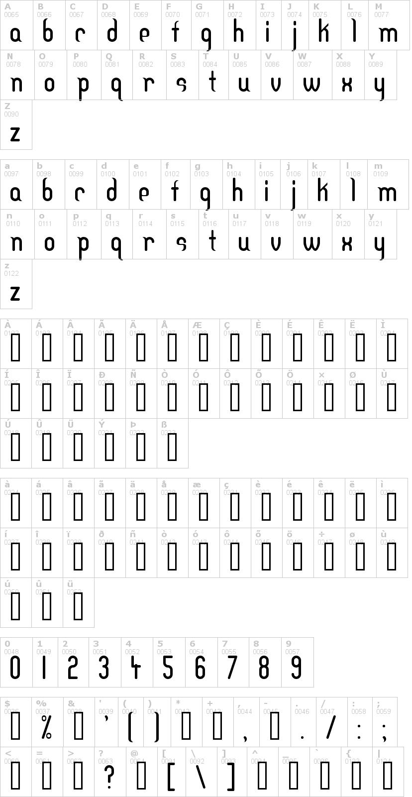 Lettere dell'alfabeto del font df-temple con le quali è possibile realizzare adesivi prespaziati