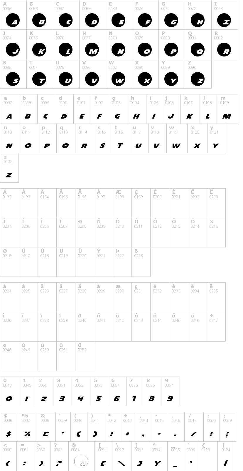 Lettere dell'alfabeto del font dot-com con le quali è possibile realizzare adesivi prespaziati