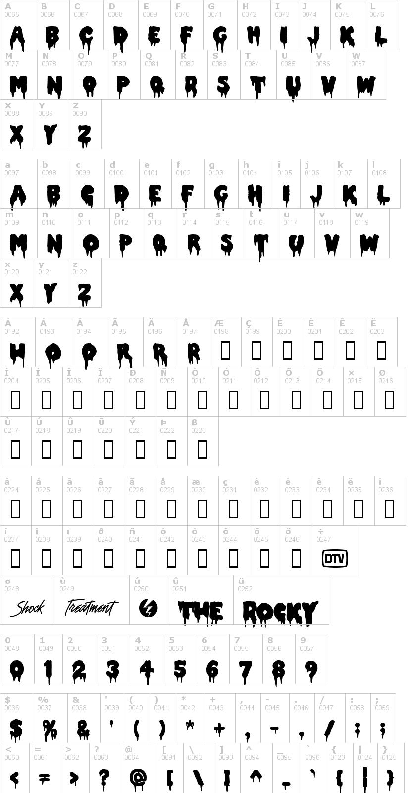 Lettere dell'alfabeto del font double-feature con le quali è possibile realizzare adesivi prespaziati