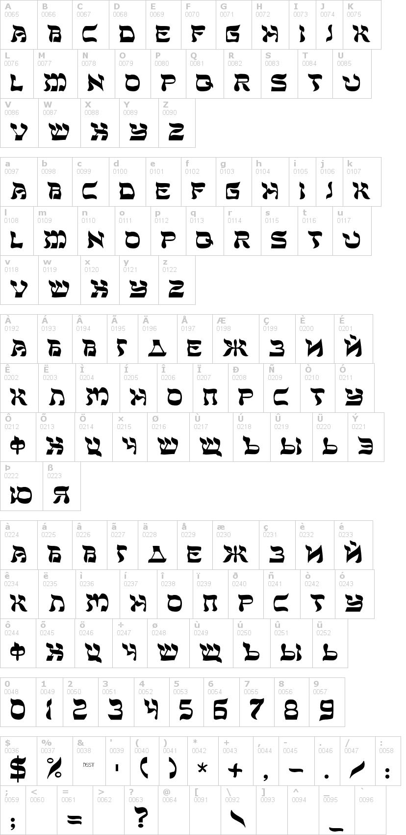 Lettere dell'alfabeto del font ds-sholom con le quali è possibile realizzare adesivi prespaziati