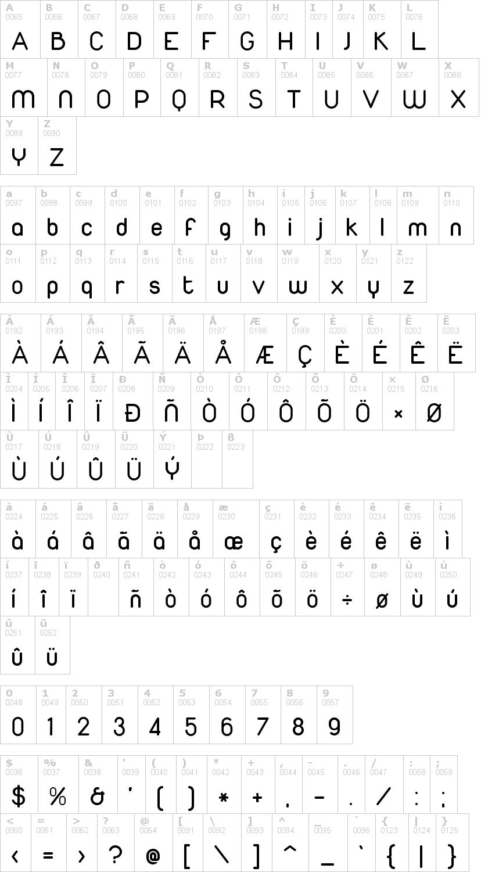 Lettere dell'alfabeto del font duepuntozero con le quali è possibile realizzare adesivi prespaziati