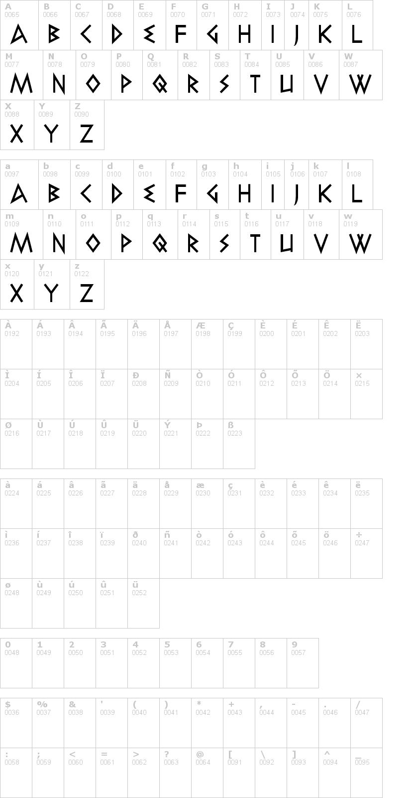 Lettere dell'alfabeto del font elektra con le quali è possibile realizzare adesivi prespaziati