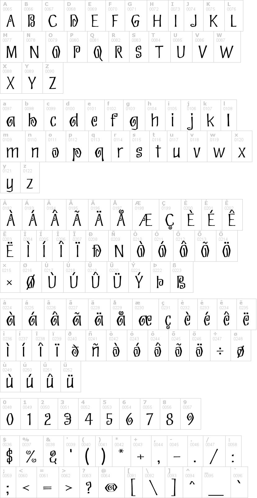 Lettere dell'alfabeto del font eskargot con le quali è possibile realizzare adesivi prespaziati