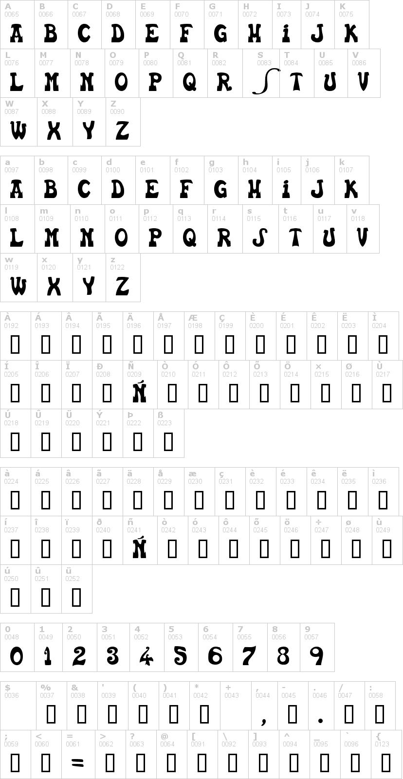 Lettere dell'alfabeto del font euskal con le quali è possibile realizzare adesivi prespaziati