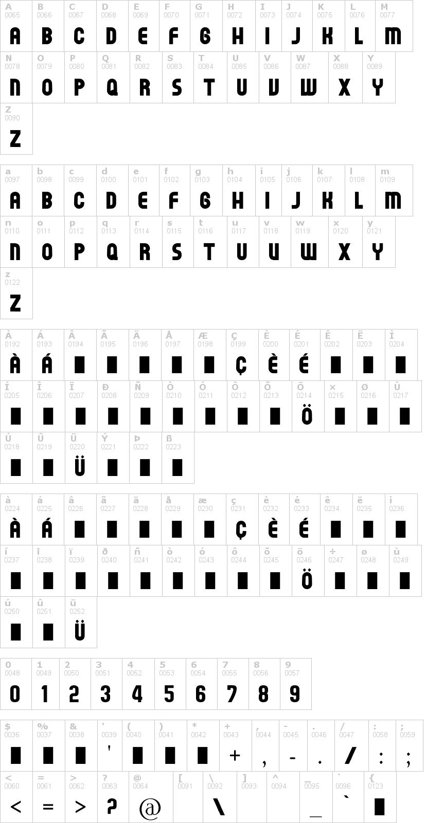 Lettere dell'alfabeto del font f-c-barcelona con le quali è possibile realizzare adesivi prespaziati