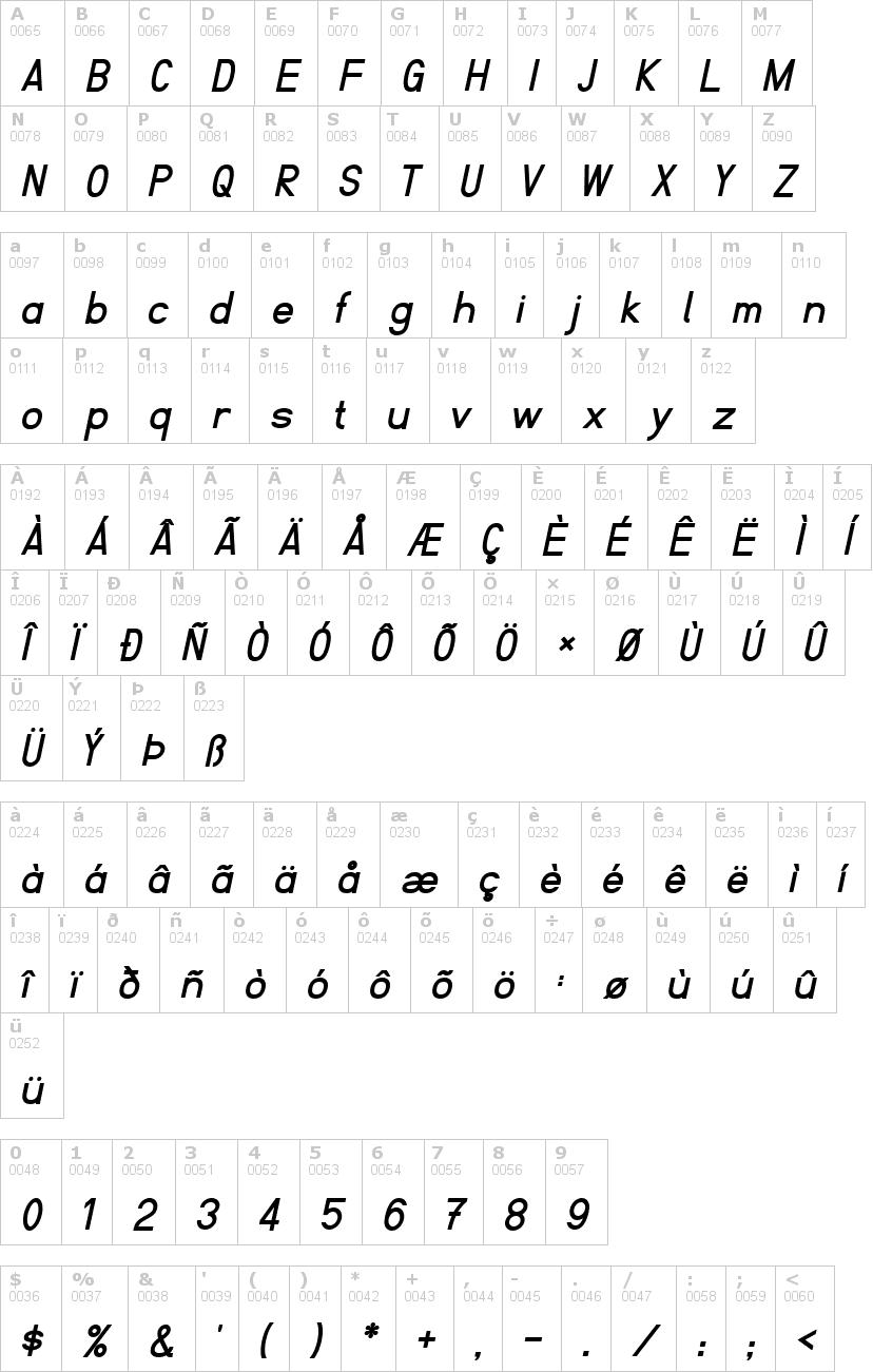 Lettere dell'alfabeto del font fibel con le quali è possibile realizzare adesivi prespaziati
