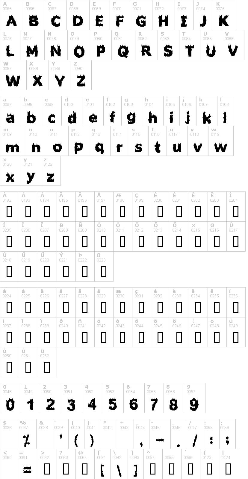 Lettere dell'alfabeto del font firestarter con le quali è possibile realizzare adesivi prespaziati