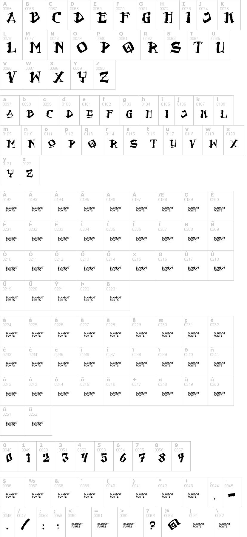 Lettere dell'alfabeto del font flat-earth-scribe con le quali è possibile realizzare adesivi prespaziati
