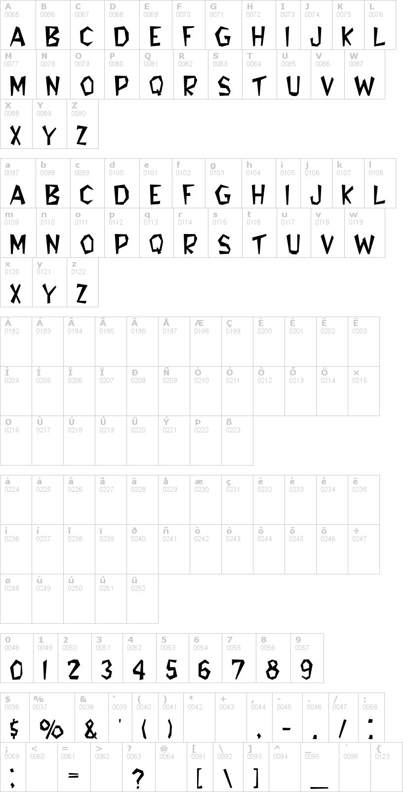 Lettere dell'alfabeto del font flintstone con le quali è possibile realizzare adesivi prespaziati