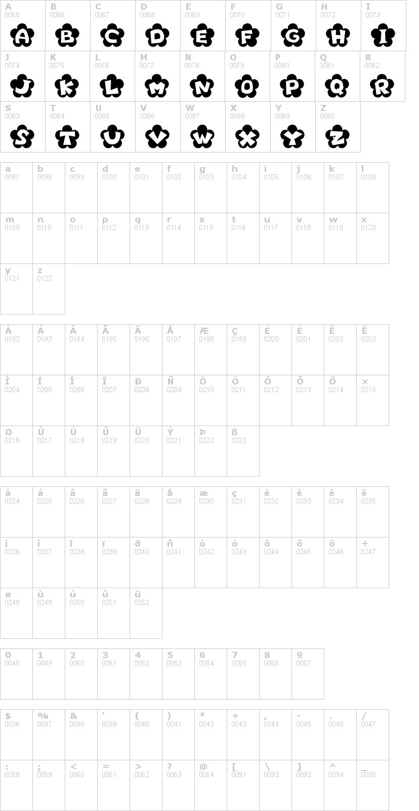 Lettere dell'alfabeto del font flower con le quali è possibile realizzare adesivi prespaziati