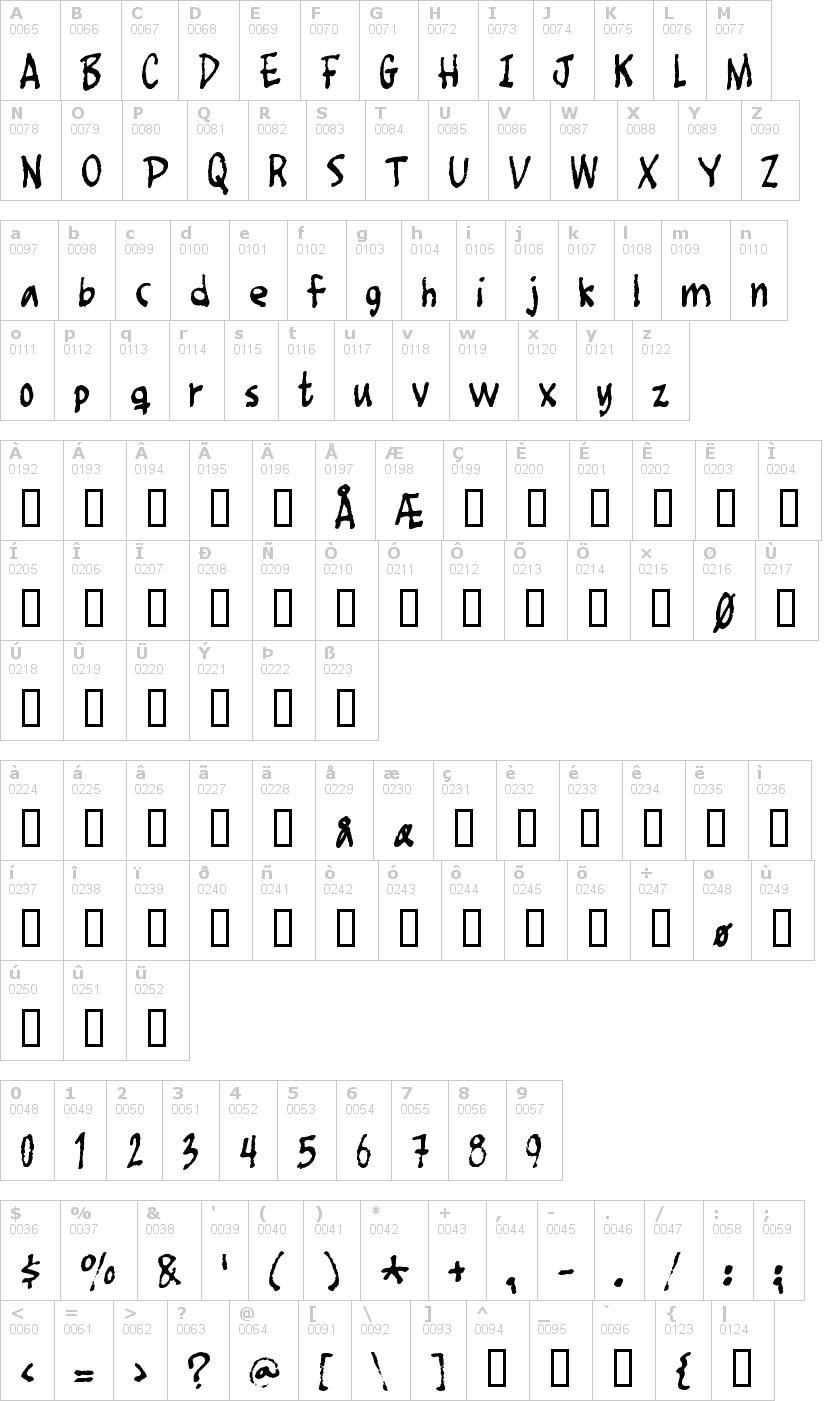 Lettere dell'alfabeto del font foot-fight con le quali è possibile realizzare adesivi prespaziati